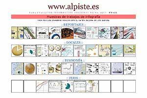 Alpiste